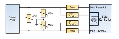 vishay inductor loss power systems design psd empowers 28 images practical inductor model 28 images power systems