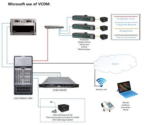 telex wireless intercom system wiring diagrams wiring