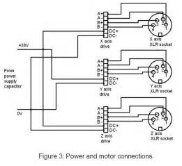 wiring cars and motorcycles wiring schematic diagram