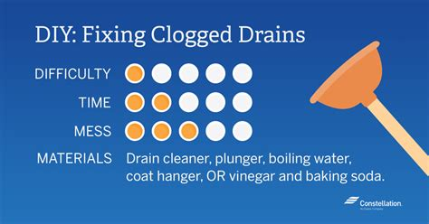 how to fix sink drain diy how to fix a clogged drain
