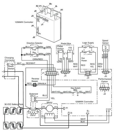 Ez Go Charger Wiring Diagram Eyelash Me