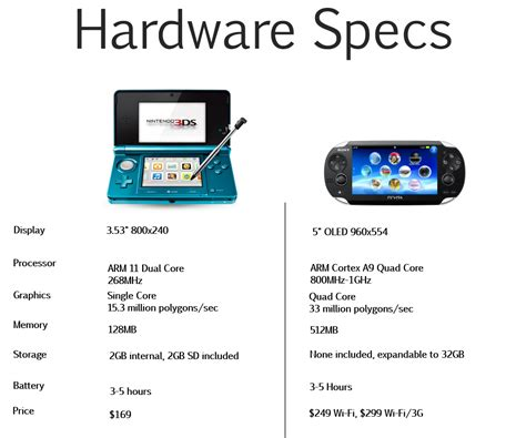 better 3ds which is better 3ds or vita aristogamer