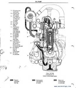 case ih 856 xl tractors workshop manual pdf repair manual