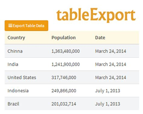 jquery html template exle tableexport jquery plugin to export html tables jquery