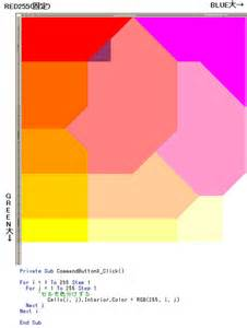 excelでセルの色を変える interior colorでうまくいかない excel vba bird