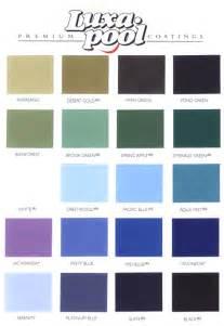pool paint colors luxapool epoxy pool repairs perth wa