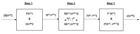 cara membuat use case narative block diagram filter image collections how to guide and
