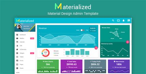 65 Best Responsive Admin Templates Designmaz Material Design Admin Template Free