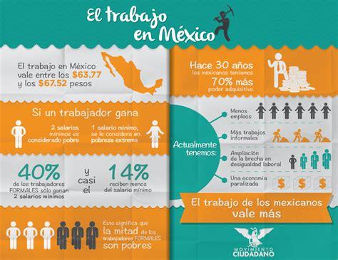 valor de auxilio de transporte para 2016 valor auxilio de transporte en colombia 2014 autos post