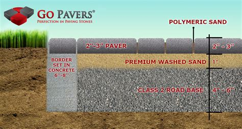 get the best patio pavers installation service go pavers
