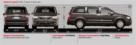 chrysler town and country dimensions chrysler town and country dimensions photo 85