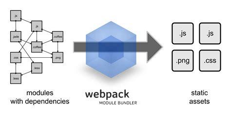 Webpack Tutorial Github | webpackを試してみた javascript webpack 超入門 あざらし備忘録