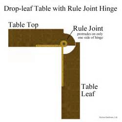 Drop Leaf Table Hinges Information On Hinges For Drop Leaf Tables