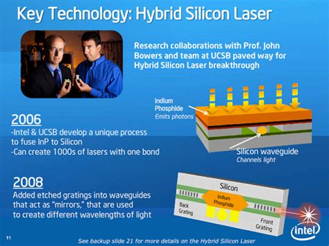laser diodes silicon photonics hybrid silicon photonics systems with quot pc board quot manufacturing intel s 50gbps silicon