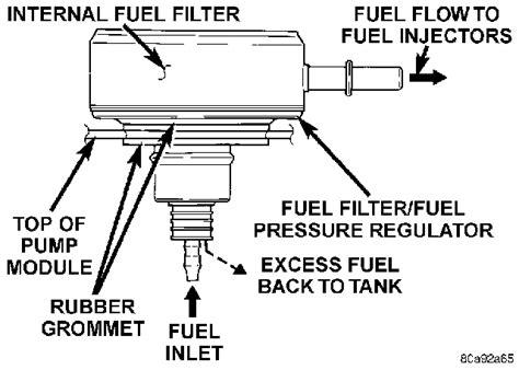 1998 dodge ram fuel filter dodge ram questions 1998 dodge ram vam he s fuel