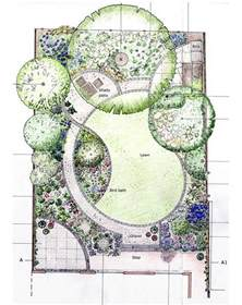 garden layout garden designs layouts pdf
