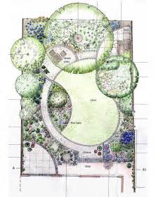 Garden Layout Design Ideas How The Garden Design Process Works What To Expect When You Use A Garden Designer Like Debbie
