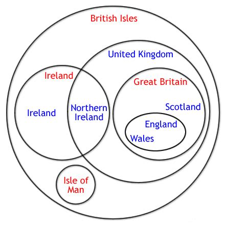isles venn diagram does anyone else think william regal could be a