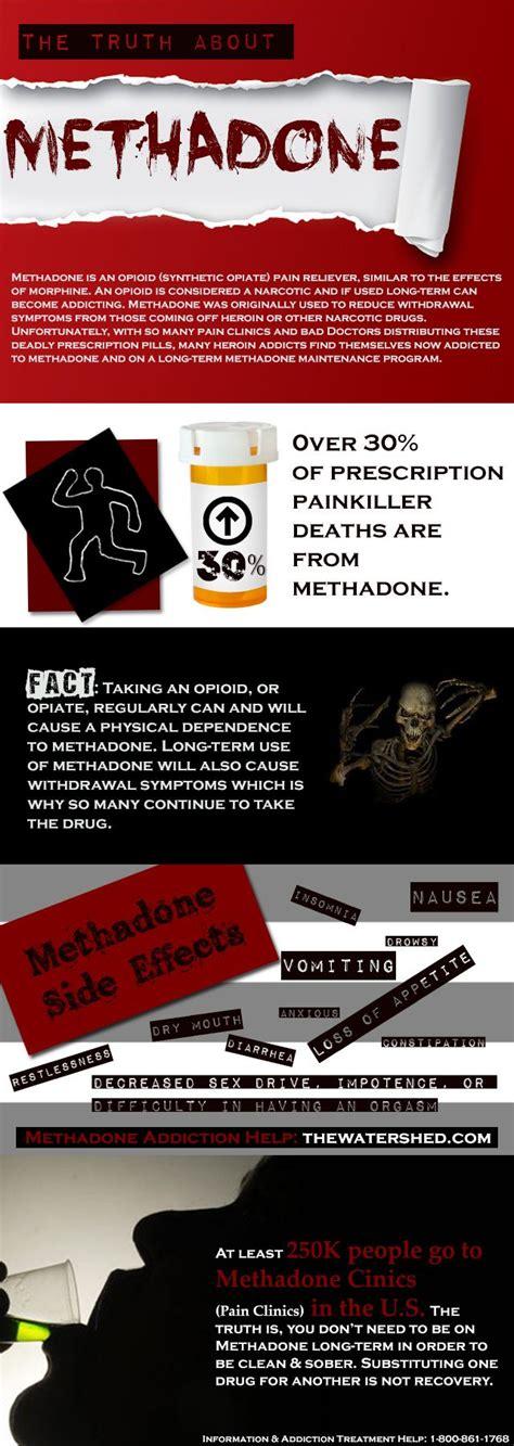 Free Methadone Detox by 17 Best Images About Methadone On Desmond Tutu