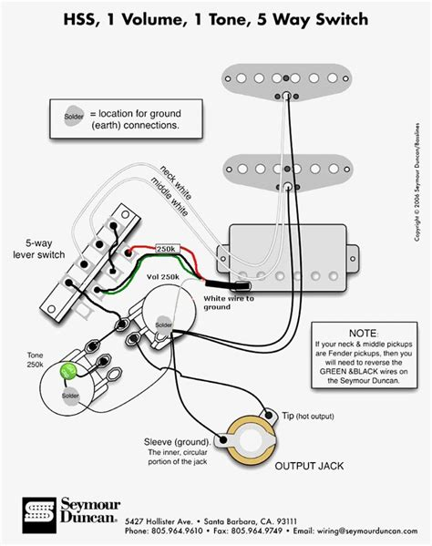 fender guitar hss wiring diagram wiring diagram manual