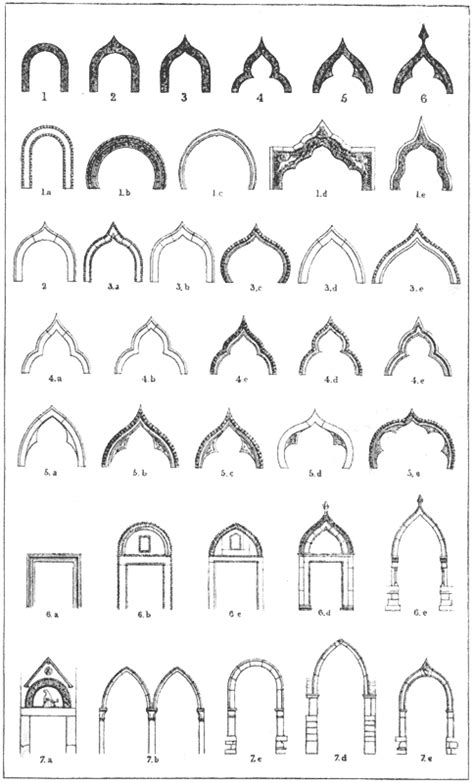 different styles of architecture types of domes in islamic indo islamic architecture images are from sir benister fletcher s a
