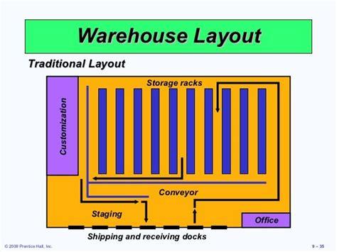 warehouse layout management 20 x 40 warehouse floor plan google search warehouse