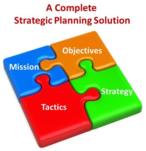 planning pic advanced collaborative solutions strategic planning from