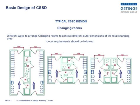Room Layout Drawing design of cssd