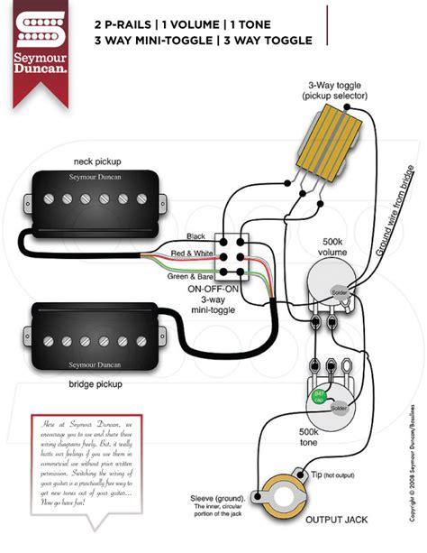 prs wiring diagram wiring diagram 2018