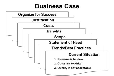 templates for business case presentations download professional business case template excelide