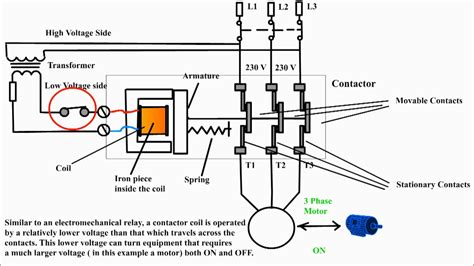 contactor coil wiring diagram wiring diagram with