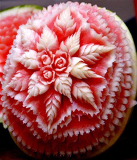 kalung ukir nama fatimah pengenalan ukir buah buah