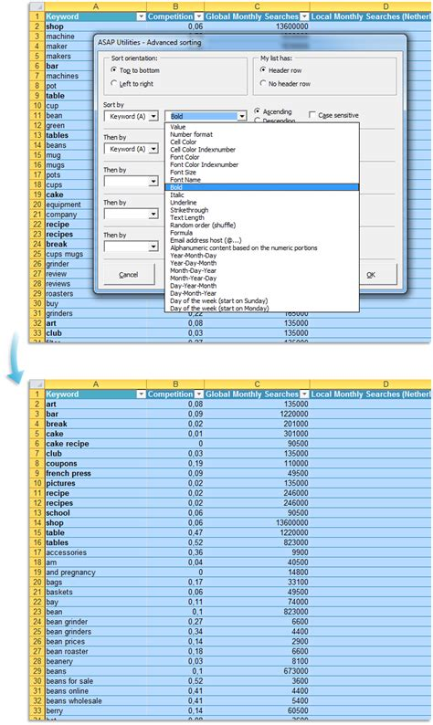 excel sort multiple columns individually sort a row in excel sort multiple columns individually 4 tips for