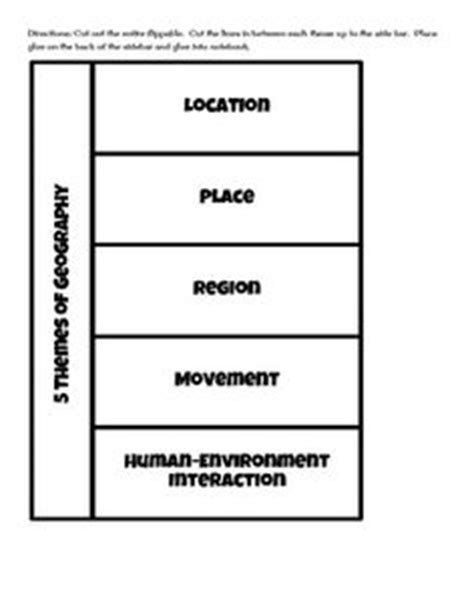five themes of geography handout five themes of geography worksheet google search