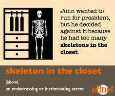 Skeleton In The Closet Idiom by 1000 Images About On Idioms Esl And