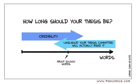thesis abstract how long funny on sunday how long should your thesis be from