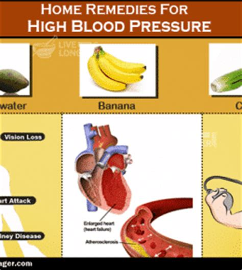 remedies for high blood pressure during pregnancy