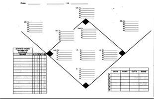 baseball fielding lineup template sle line up sheet xls images frompo