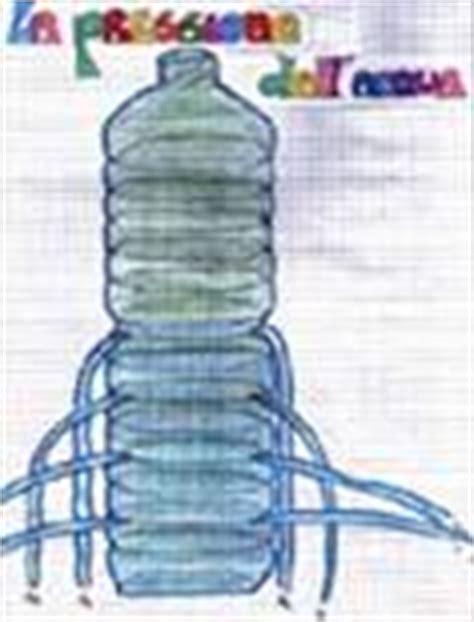 vasi comunicanti spiegazione vasi comunicanti capillari esperimento e spiegazione