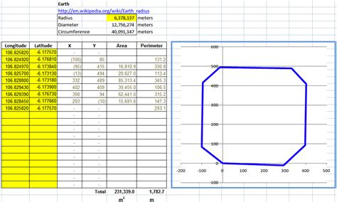 area calculater calculating land lot area with gps coordinates