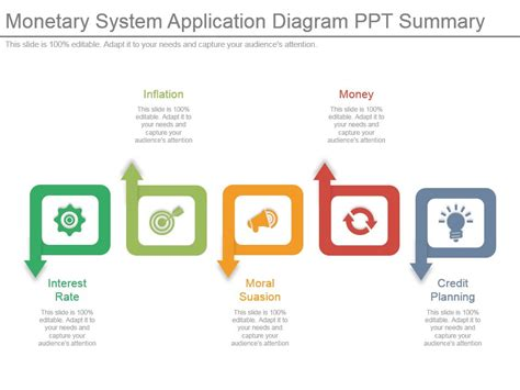 Application Processing System Ppt Monetary System Application Diagram Ppt Summary