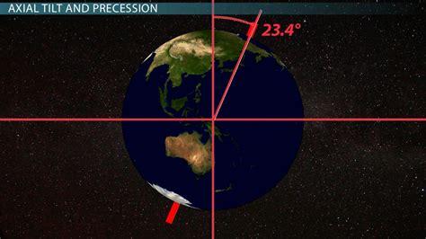 earths axial tilt orbit   sun video lesson