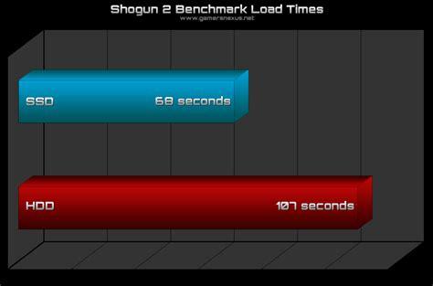 ssd bench mark kingston hyperx 3k ssd review benchmarks gamersnexus