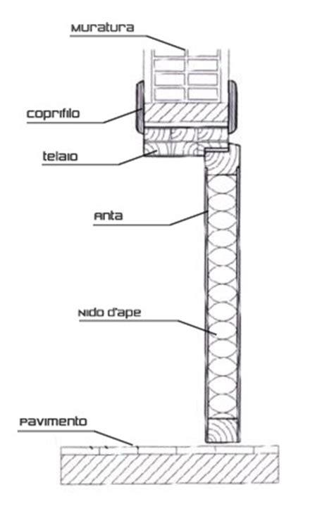 struttura porta struttura porte in tamburato