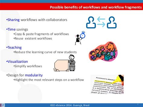 workflow benefits workflow reuse in practice a study of neuroimaging