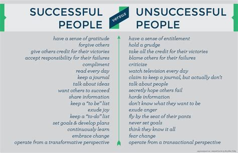 to success from a completely unsuccessful person books successful