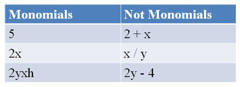 2014trumanhonorsalgebra2 4 4 solve ax squared plus bx