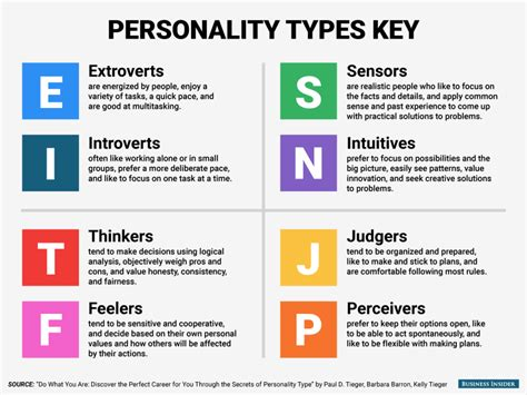 5 Kinds Of Business Letter According To Purpose the best for every personality type page 2 of 17