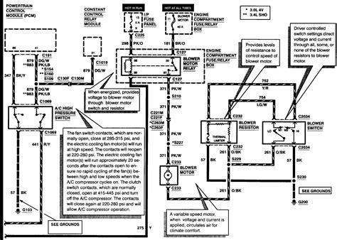 1997 Wiring Diagram Taurus Car Club Of America Ford
