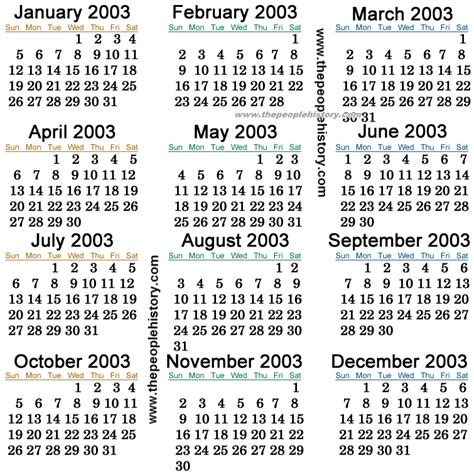 October 2003 Calendar What Happened In 2003 Inc Pop Culture Prices And Events